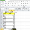 エクセルを学ぼう!初心者にもわかるエクセルの使い方 その五 数式とsum関数